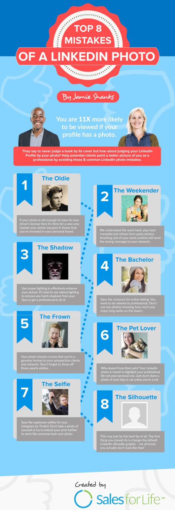 Infographic: fails op LinkedIn