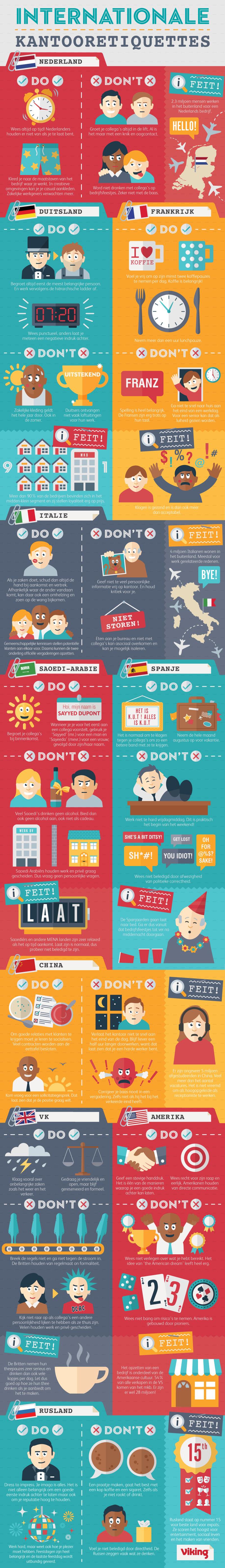 Zakendoen in het buitenland | Infographic cultuurverschillen op kantoor