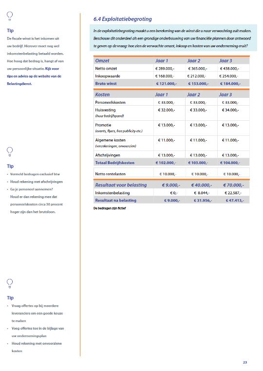 Voorbeeld ondernemingsplan horeca - Begroting